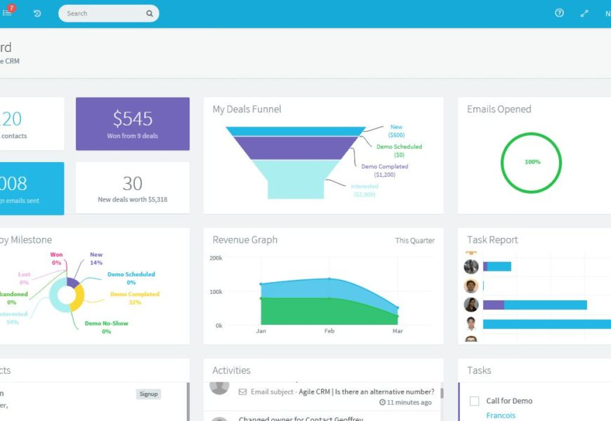 Agile CRM: un excellent CRM all-in-one